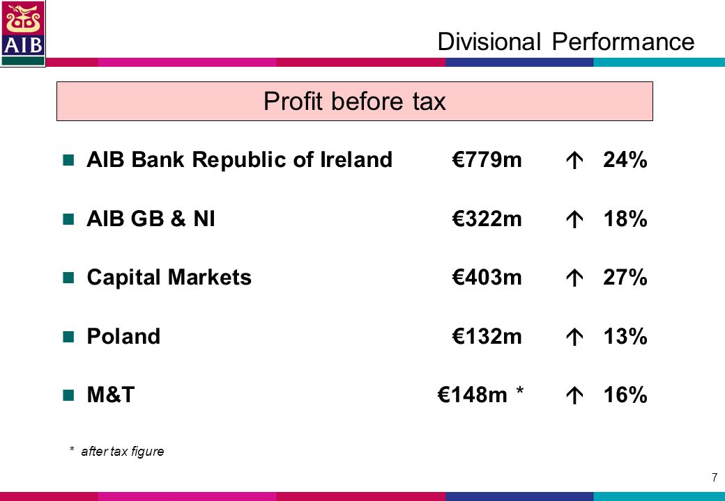 7 Divisional Performance AIB Bank Republic of Ireland779m 24% AIB GB & NI322m 18% Capital Markets403m 27% Poland132m 13% M&T 148m * 16% * after tax figure Profit before tax