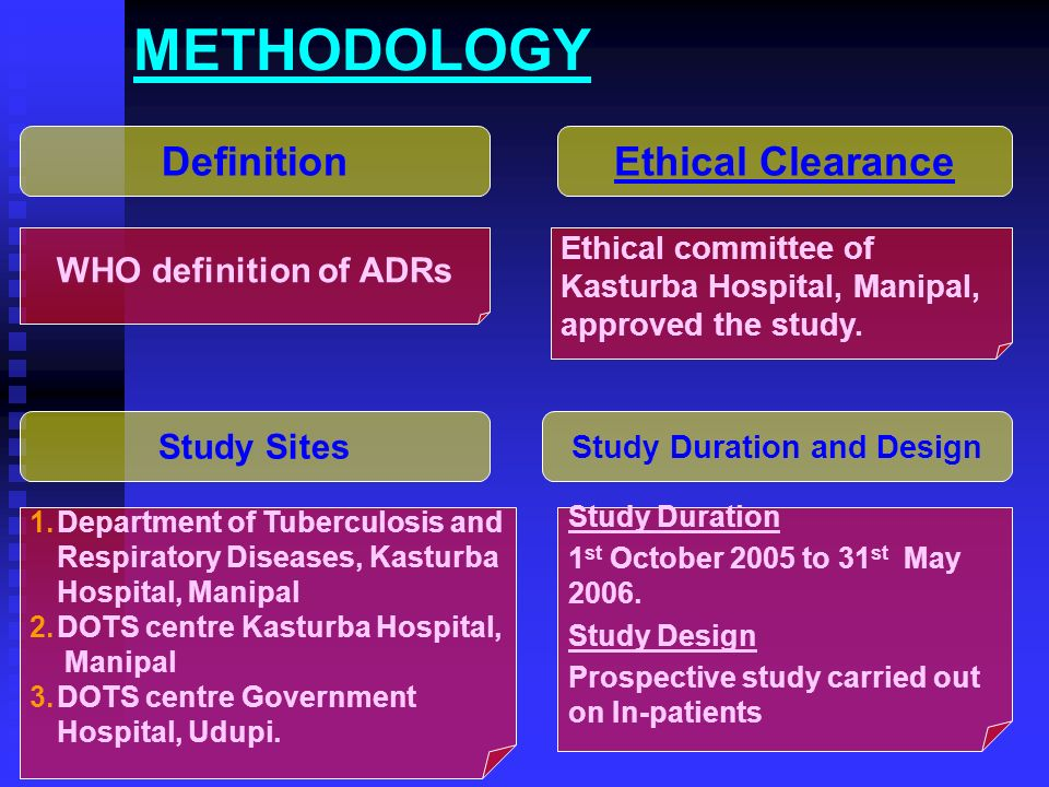 METHODOLOGY Definition WHO definition of ADRs Study Sites 1.Department of Tuberculosis and Respiratory Diseases, Kasturba Hospital, Manipal 2.DOTS centre Kasturba Hospital, Manipal 3.DOTS centre Government Hospital, Udupi.