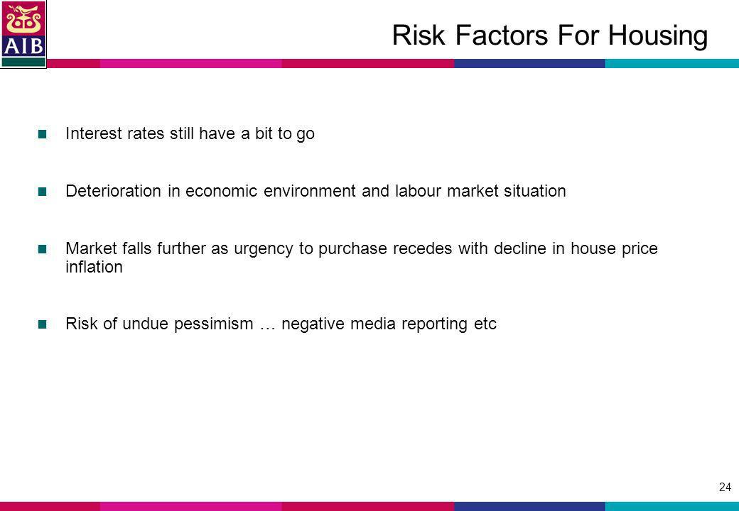 24 Risk Factors For Housing Interest rates still have a bit to go Deterioration in economic environment and labour market situation Market falls further as urgency to purchase recedes with decline in house price inflation Risk of undue pessimism … negative media reporting etc