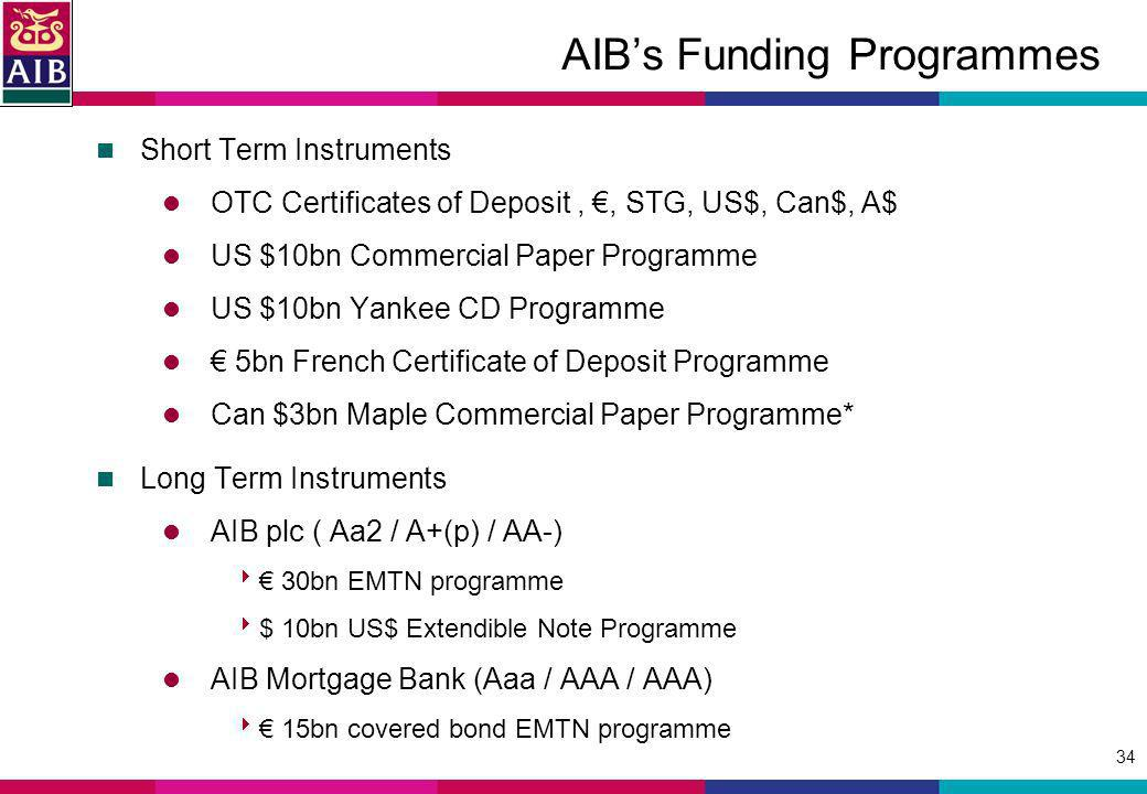 34 AIBs Funding Programmes Short Term Instruments OTC Certificates of Deposit,, STG, US$, Can$, A$ US $10bn Commercial Paper Programme US $10bn Yankee CD Programme 5bn French Certificate of Deposit Programme Can $3bn Maple Commercial Paper Programme* Long Term Instruments AIB plc ( Aa2 / A+(p) / AA-) 30bn EMTN programme $ 10bn US$ Extendible Note Programme AIB Mortgage Bank (Aaa / AAA / AAA) 15bn covered bond EMTN programme