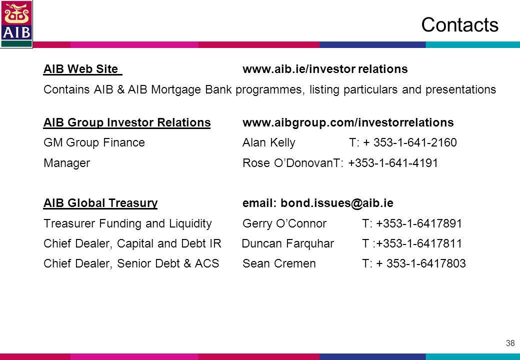 38 Contacts AIB Web Sitewww.aib.ie/investor relations Contains AIB & AIB Mortgage Bank programmes, listing particulars and presentations AIB Group Investor Relations www.aibgroup.com/investorrelations GM Group Finance Alan Kelly T: + 353-1-641-2160 ManagerRose ODonovanT: +353-1-641-4191 AIB Global Treasuryemail: bond.issues@aib.ie Treasurer Funding and LiquidityGerry OConnor T: +353-1-6417891 Chief Dealer, Capital and Debt IR Duncan Farquhar T :+353-1-6417811 Chief Dealer, Senior Debt & ACS Sean Cremen T: + 353-1-6417803