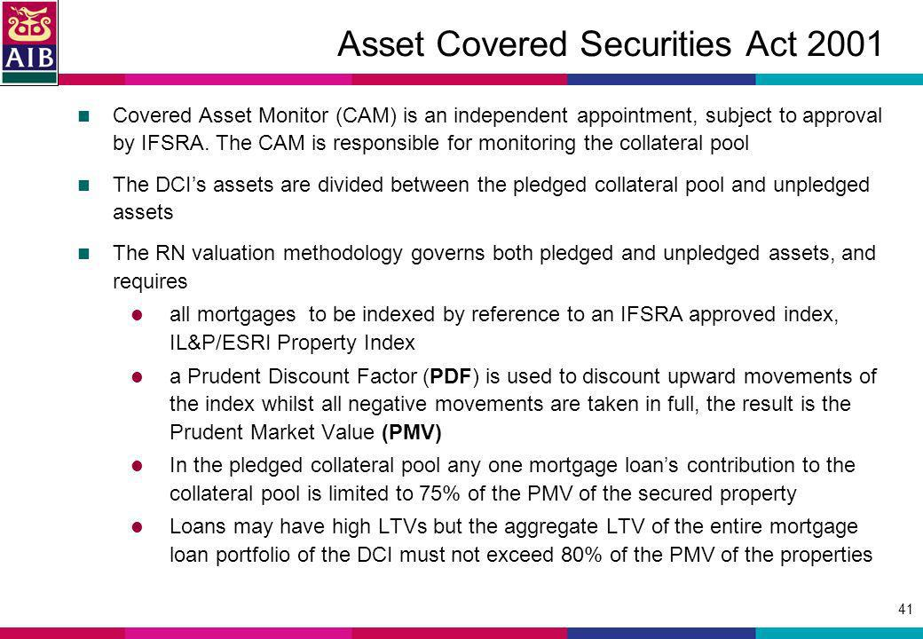 41 Asset Covered Securities Act 2001 Covered Asset Monitor (CAM) is an independent appointment, subject to approval by IFSRA.
