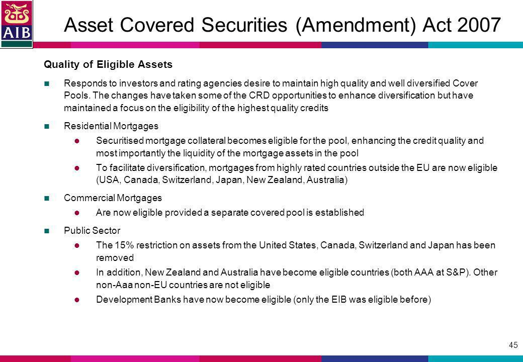 45 Asset Covered Securities (Amendment) Act 2007 Quality of Eligible Assets Responds to investors and rating agencies desire to maintain high quality and well diversified Cover Pools.