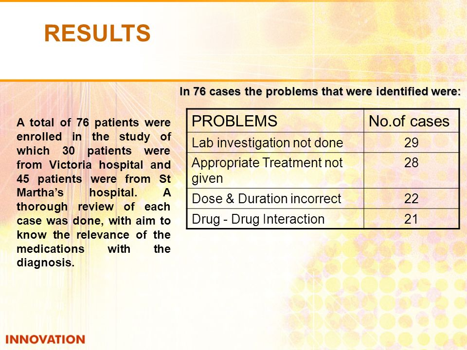 PROBLEMSNo.of cases Lab investigation not done29 Appropriate Treatment not given 28 Dose & Duration incorrect22 Drug - Drug Interaction21 A total of 76 patients were enrolled in the study of which 30 patients were from Victoria hospital and 45 patients were from St Marthas hospital.