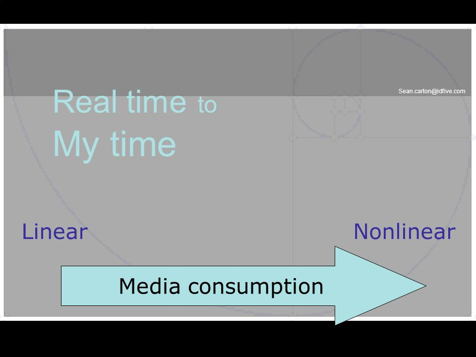 Real time to My time Media consumption LinearNonlinear