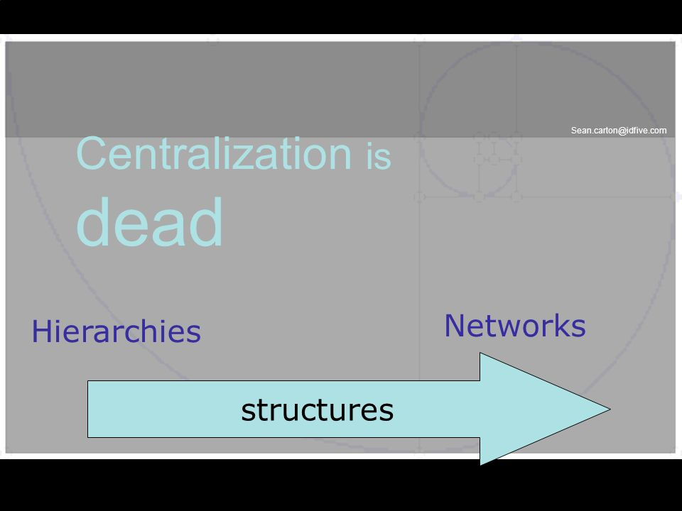 Centralization is dead structures Hierarchies Networks