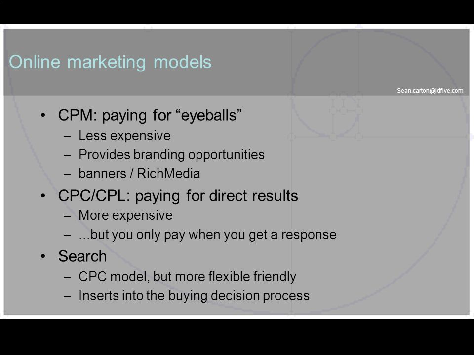 39 Online marketing models CPM: paying for eyeballs –Less expensive –Provides branding opportunities –banners / RichMedia CPC/CPL: paying for direct results –More expensive –...but you only pay when you get a response Search –CPC model, but more flexible friendly –Inserts into the buying decision process 39