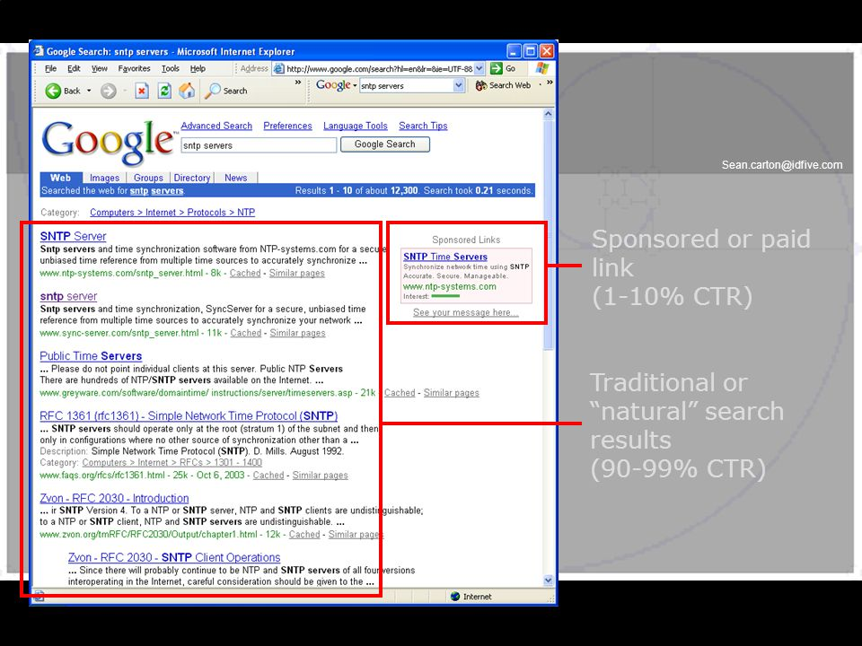 40 Sponsored or paid link (1-10% CTR) Traditional or natural search results (90-99% CTR)