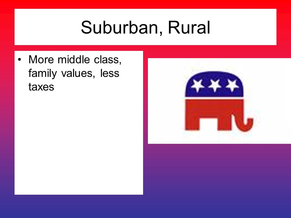 Suburban, Rural More middle class, family values, less taxes
