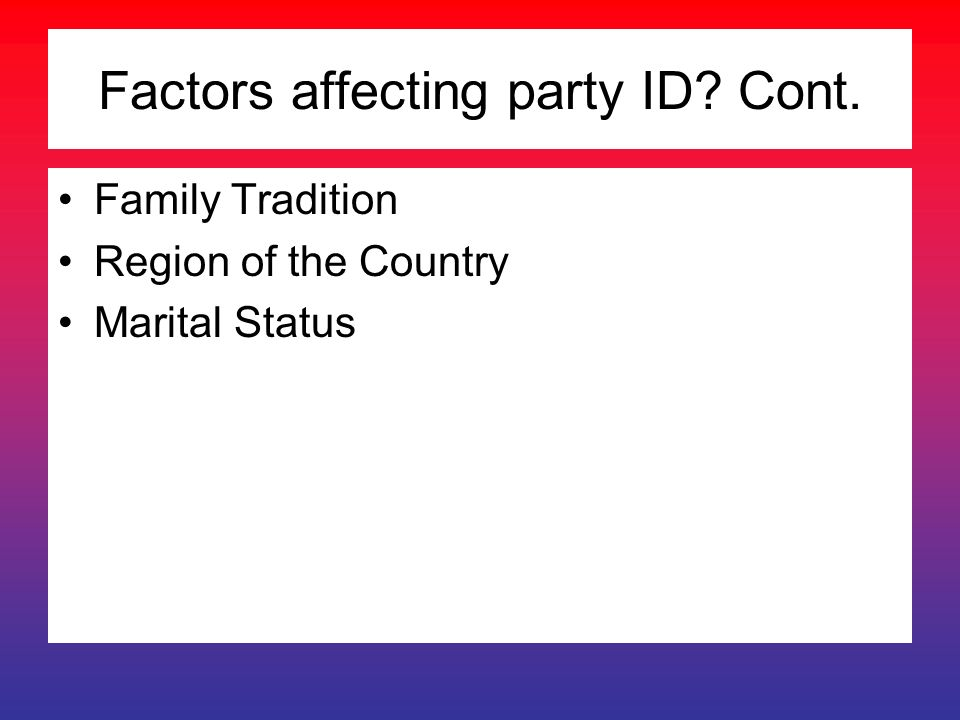 Factors affecting party ID Cont. Family Tradition Region of the Country Marital Status