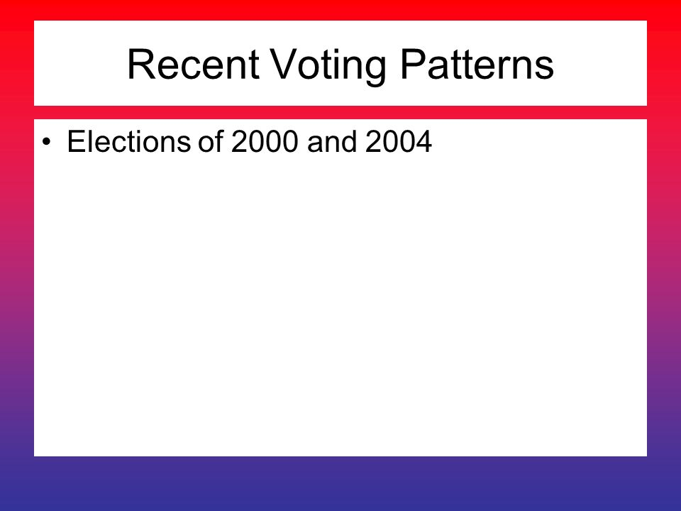 Recent Voting Patterns Elections of 2000 and 2004