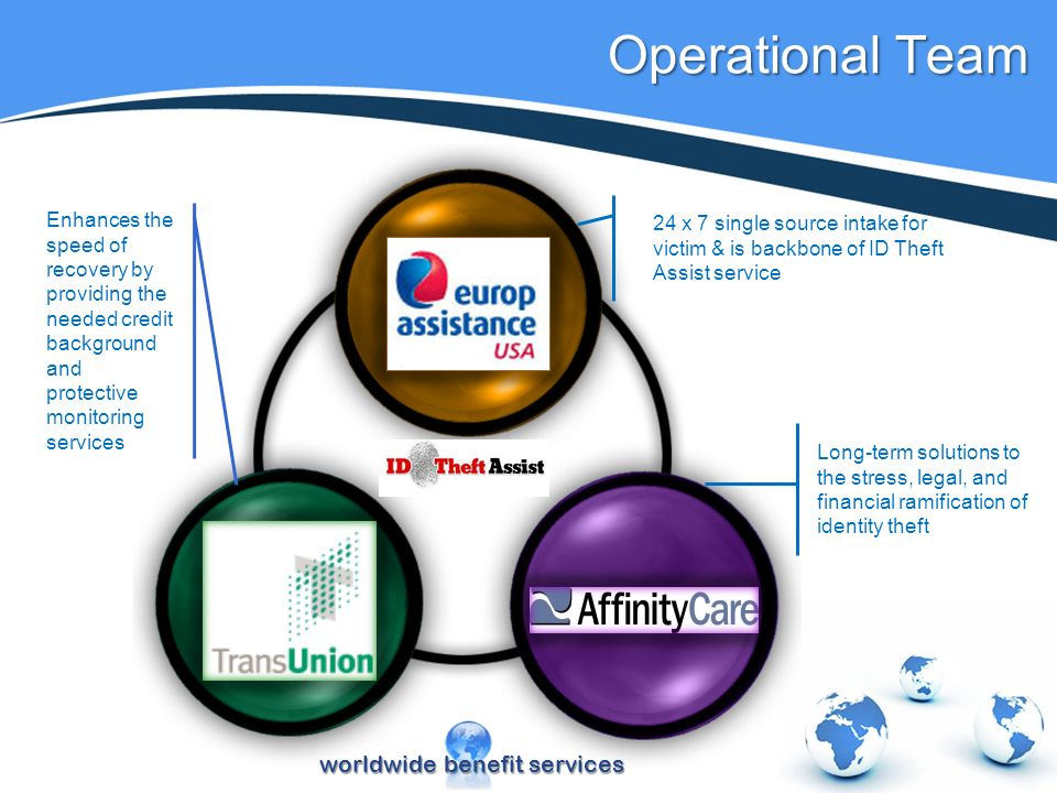 Operational Team 24 x 7 single source intake for victim & is backbone of ID Theft Assist service Long-term solutions to the stress, legal, and financial ramification of identity theft worldwide benefit services Enhances the speed of recovery by providing the needed credit background and protective monitoring services