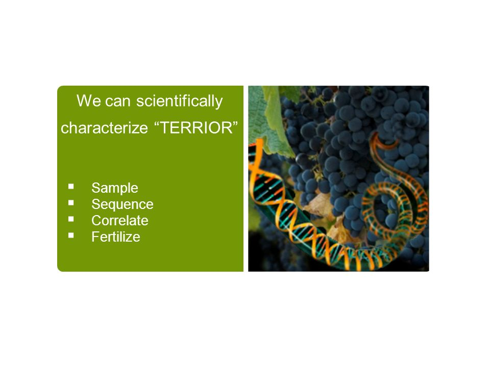 We can scientifically characterize TERRIOR Sample Sequence Correlate Fertilize