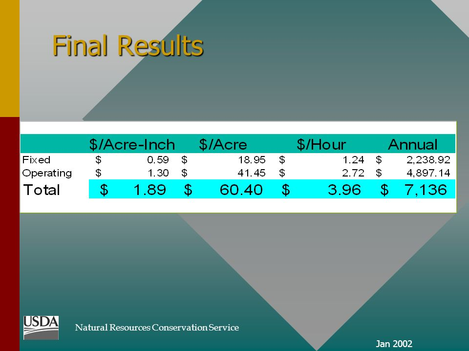 Natural Resources Conservation Service Jan 2002 Final Results