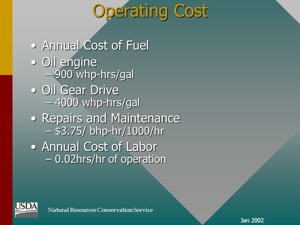Natural Resources Conservation Service Jan 2002 Operating Cost Annual Cost of FuelAnnual Cost of Fuel Oil engineOil engine –900 whp-hrs/gal Oil Gear DriveOil Gear Drive –4000 whp-hrs/gal Repairs and MaintenanceRepairs and Maintenance –$3.75/ bhp-hr/1000/hr Annual Cost of LaborAnnual Cost of Labor –0.02hrs/hr of operation