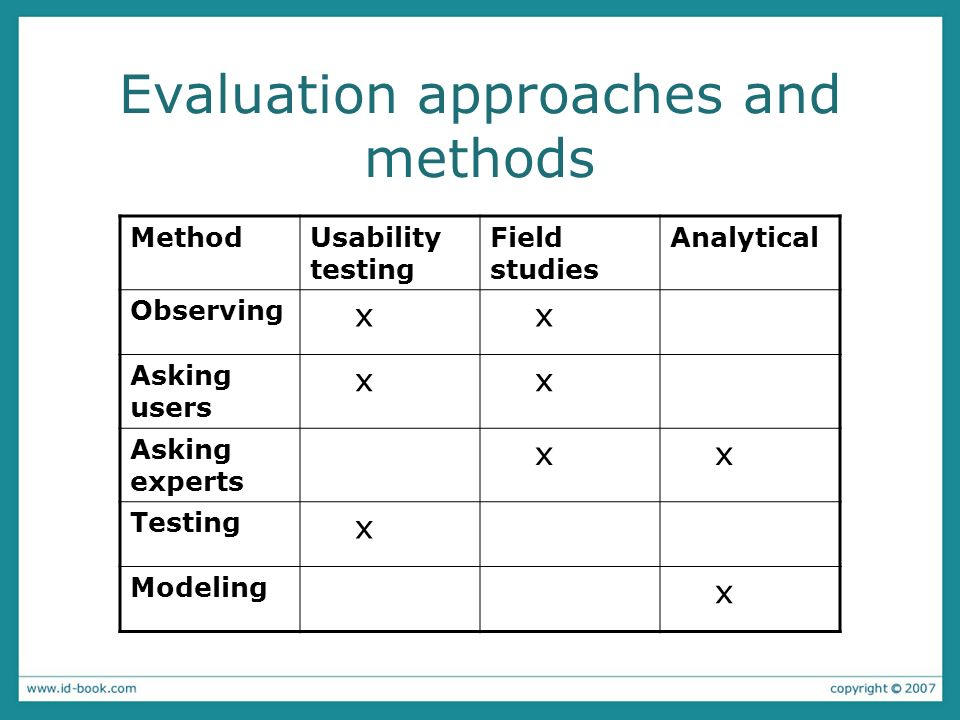 Evaluation approaches and methods MethodUsability testing Field studies Analytical Observing x x Asking users x x Asking experts x x Testing x Modeling x