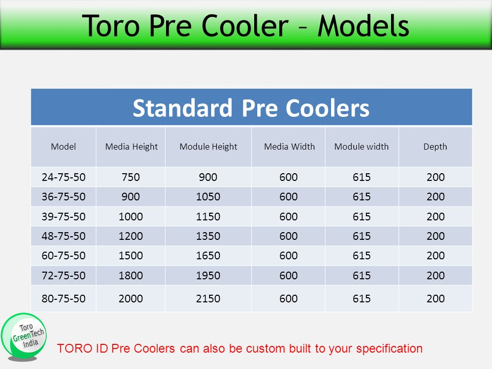 Toro Pre Cooler – Models Standard Pre Coolers Model Media HeightModule Height Media WidthModule widthDepth TORO ID Pre Coolers can also be custom built to your specification