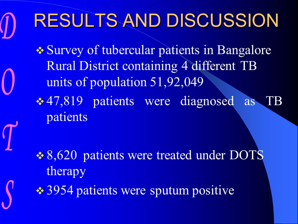 RESULTS AND DISCUSSION Survey of tubercular patients in Bangalore Rural District containing 4 different TB units of population 51,92,049 47,819 patients were diagnosed as TB patients 8,620 patients were treated under DOTS therapy 3954 patients were sputum positive