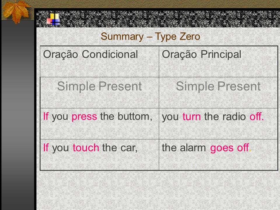 Summary – Type Zero Oração CondicionalOração Principal Simple Present If you press the buttom, you turn the radio off.