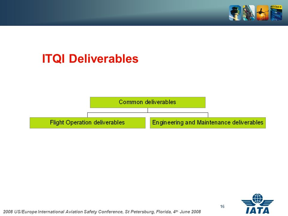 2008 US/Europe International Aviation Safety Conference, St Petersburg, Florida, 4 th June 2008 16 ITQI Deliverables