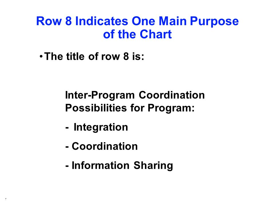 7 Row 8 Indicates One Main Purpose of the Chart The title of row 8 is: Inter-Program Coordination Possibilities for Program: -Integration - Coordination - Information Sharing