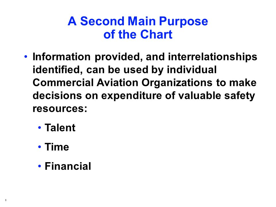 8 A Second Main Purpose of the Chart Information provided, and interrelationships identified, can be used by individual Commercial Aviation Organizations to make decisions on expenditure of valuable safety resources: Talent Time Financial