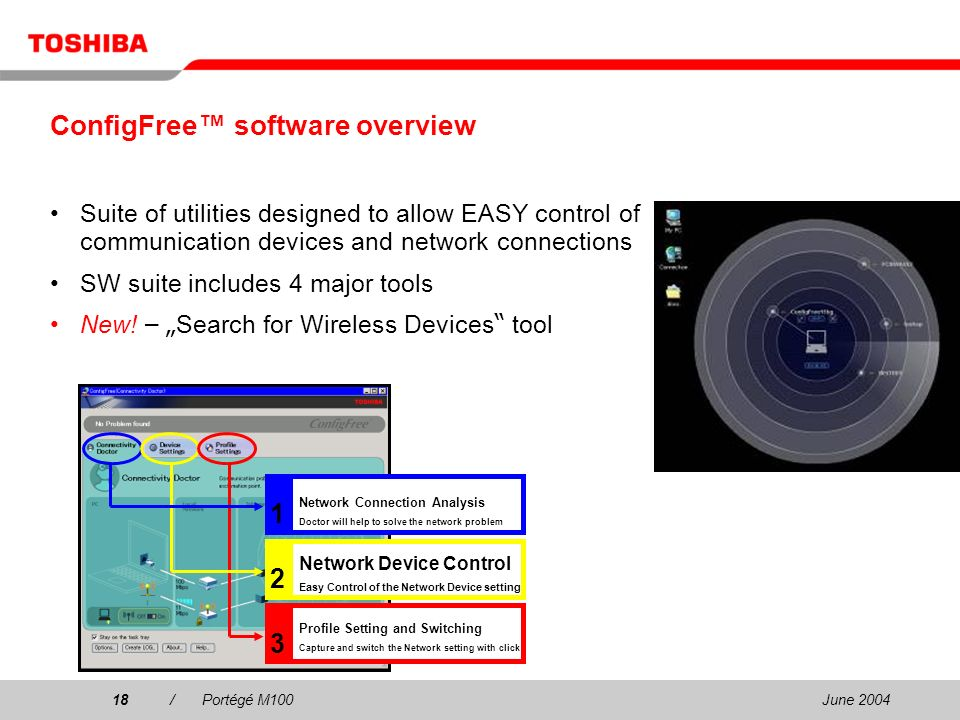 June 200418/Portégé M100 ConfigFree software overview Suite of utilities designed to allow EASY control of communication devices and network connections SW suite includes 4 major tools New.