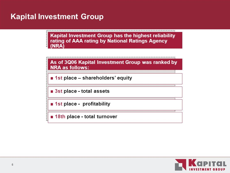 6 Kapital Investment Group As of 3Q06 Kapital Investment Group was ranked by NRA as follows: 3st place - total assets 1st place – shareholders equity 18th place - total turnover 1st place - profitability Kapital Investment Group has the highest reliability rating of AAA rating by National Ratings Agency (NRA)