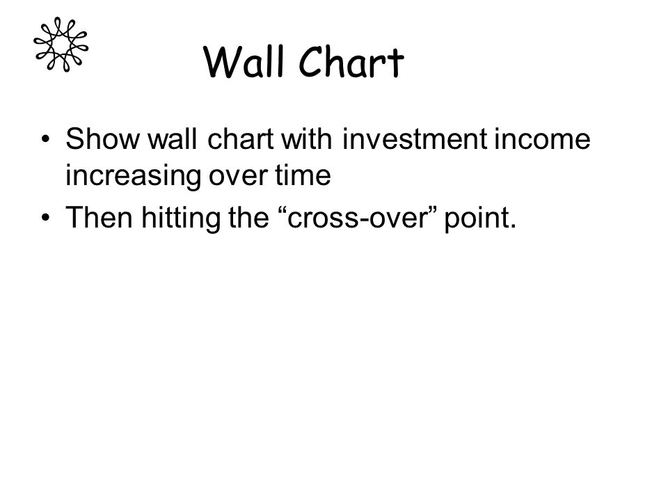 Wall Chart Show wall chart with investment income increasing over time Then hitting the cross-over point.