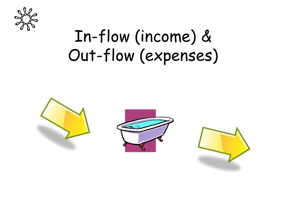 In-flow (income) & Out-flow (expenses)