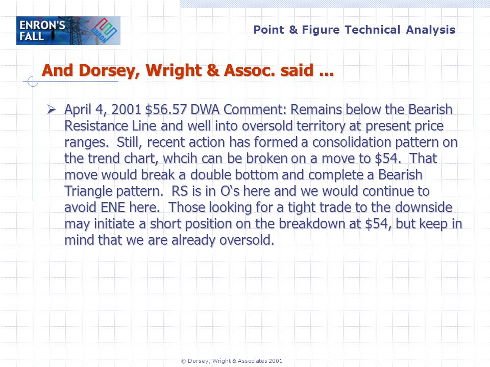 Point & Figure Technical Analysis   © Dorsey, Wright & Associates 2001 And Dorsey, Wright & Assoc.