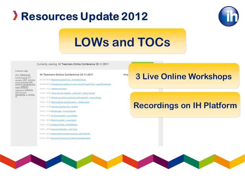 Resources Update 2012 LOWs and TOCs 3 Live Online Workshops Recordings on IH Platform