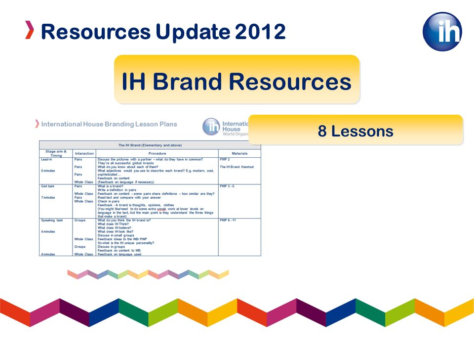 Resources Update 2012 IH Brand Resources 8 Lessons