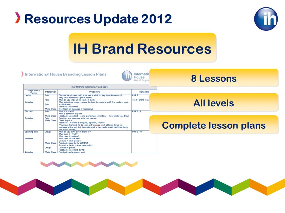 Resources Update 2012 IH Brand Resources 8 Lessons All levels Complete lesson plans