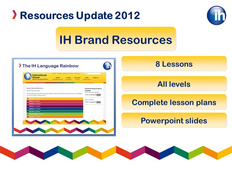 Resources Update 2012 IH Brand Resources 8 Lessons All levels Complete lesson plans Powerpoint slides