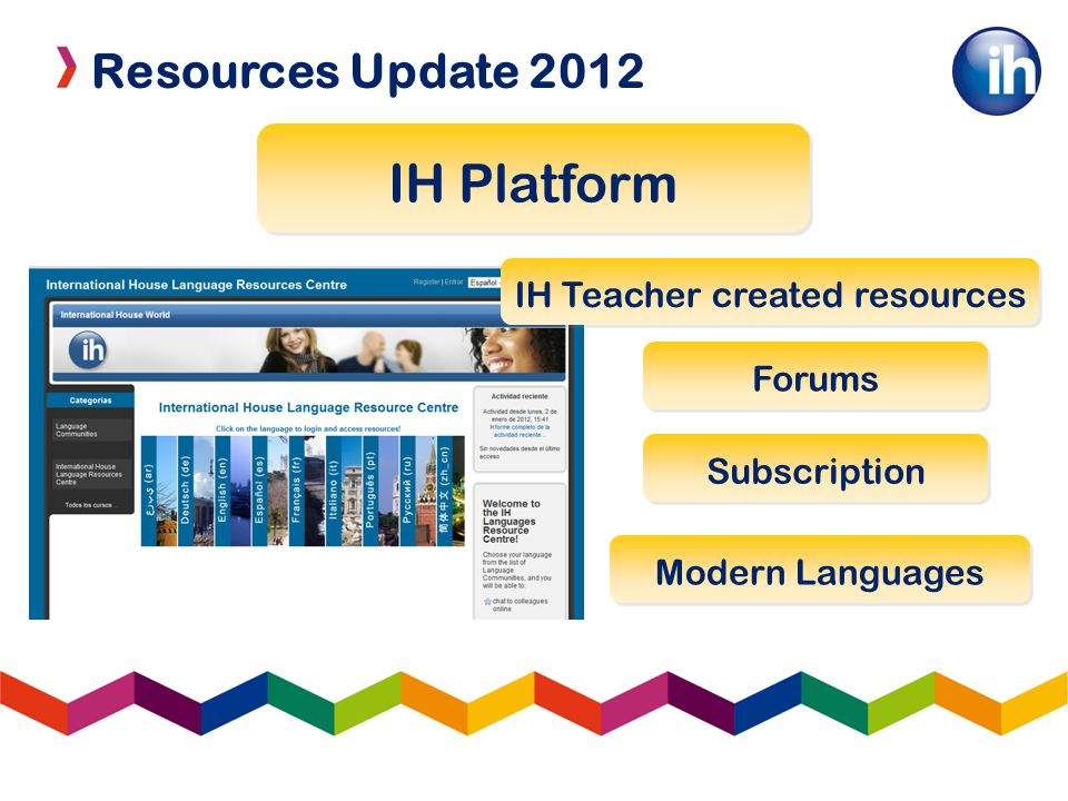Resources Update 2012 IH Platform IH Teacher created resources Forums Subscription Modern Languages