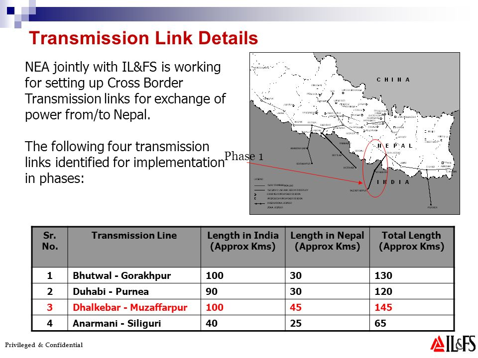 Privileged & Confidential Transmission Link Details Phase 1 NEA jointly with IL&FS is working for setting up Cross Border Transmission links for exchange of power from/to Nepal.