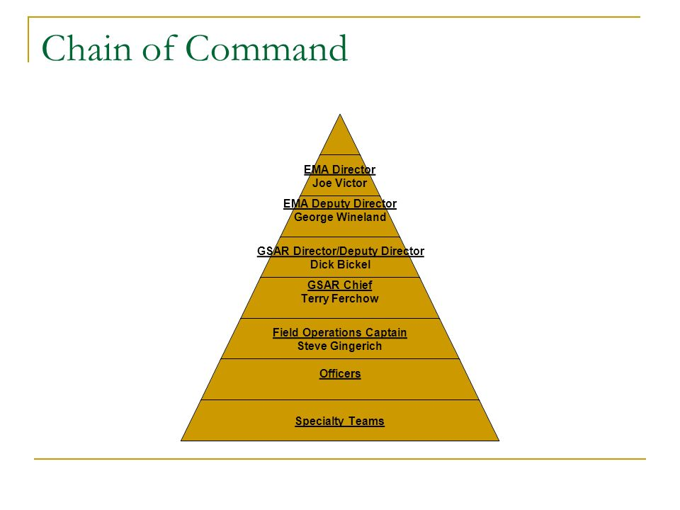 Chain of Command EMA Director Joe Victor EMA Deputy Director George Wineland GSAR Director/Deputy Director Dick Bickel GSAR Chief Terry Ferchow Field Operations Captain Steve Gingerich Officers Specialty Teams