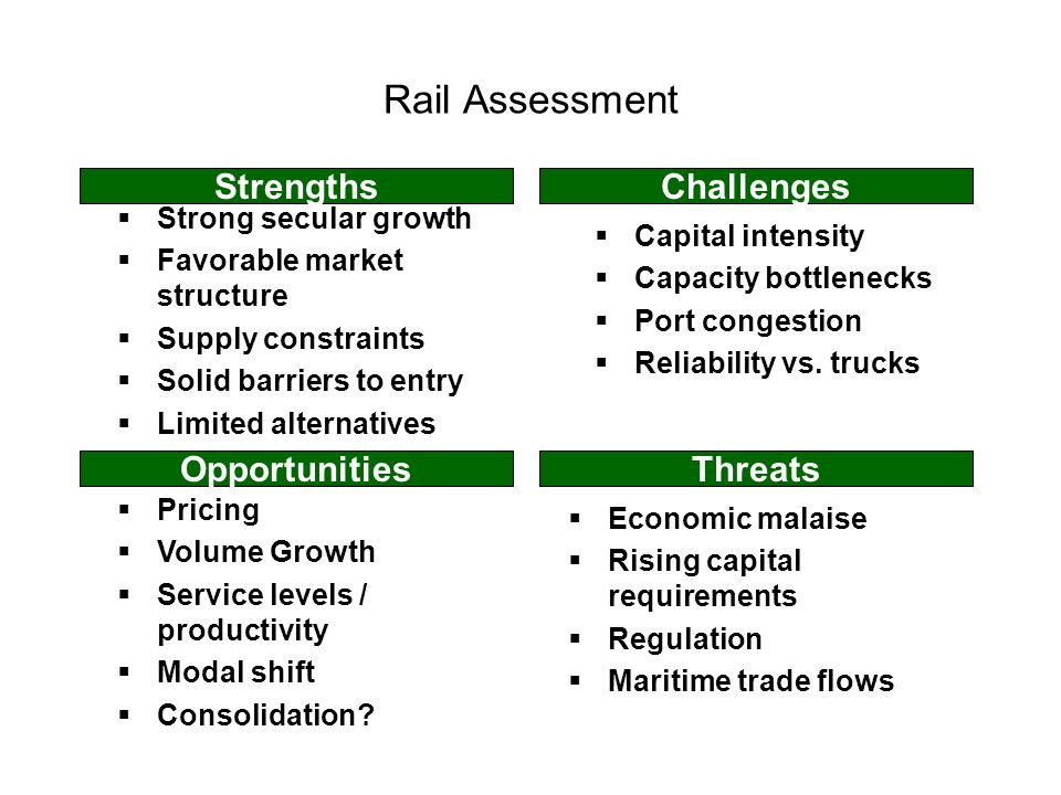 Economic malaise Rising capital requirements Regulation Maritime trade flows Rail Assessment OpportunitiesThreats Strengths Pricing Volume Growth Service levels / productivity Modal shift Consolidation.