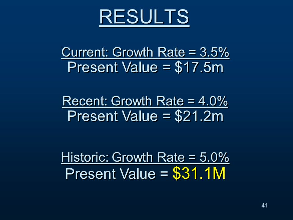 Current: Growth Rate = 3.5% Present Value = $17.5m Recent: Growth Rate = 4.0% Present Value = $21.2m Historic: Growth Rate = 5.0% Present Value = $31.1M 41RESULTS