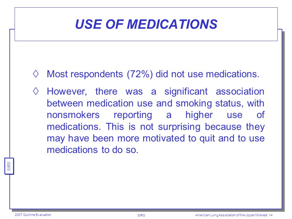 SIRS 2007 Quitline Evaluation American Lung Association of the Upper Midwest 13 HELPFULNESS OF NICOTINE PATCH Nearly half (45%) of nicotine patch users found it somewhat helpful and another third (35%) found it very helpful.