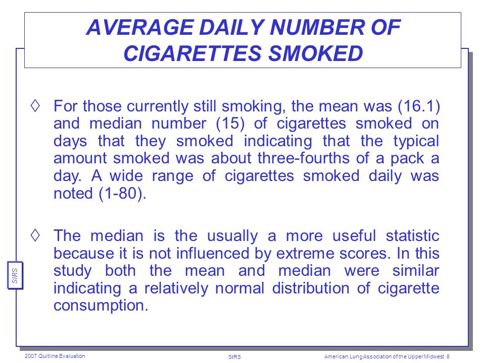SIRS 2007 Quitline Evaluation American Lung Association of the Upper Midwest 7 LAST TIME SMOKED DAILY Of the respondents who said they were not currently smoking at all, approximately one quarter (26%) indicated they were not smoking daily before they called the Quitline.