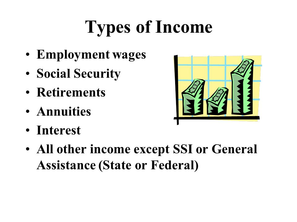 Types of Income Employment wages Social Security Retirements Annuities Interest All other income except SSI or General Assistance (State or Federal)