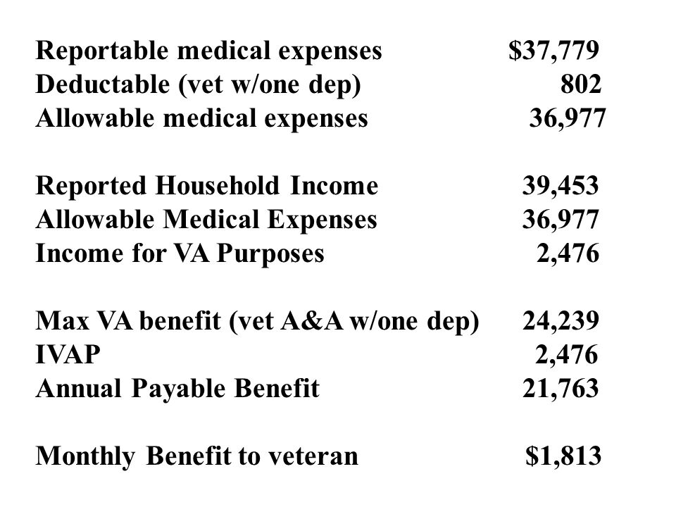 Reportable medical expenses$37,779 Deductable (vet w/one dep) 802 Allowable medical expenses 36,977 Reported Household Income 39,453 Allowable Medical Expenses 36,977 Income for VA Purposes 2,476 Max VA benefit (vet A&A w/one dep) 24,239 IVAP 2,476 Annual Payable Benefit 21,763 Monthly Benefitto veteran $1,813