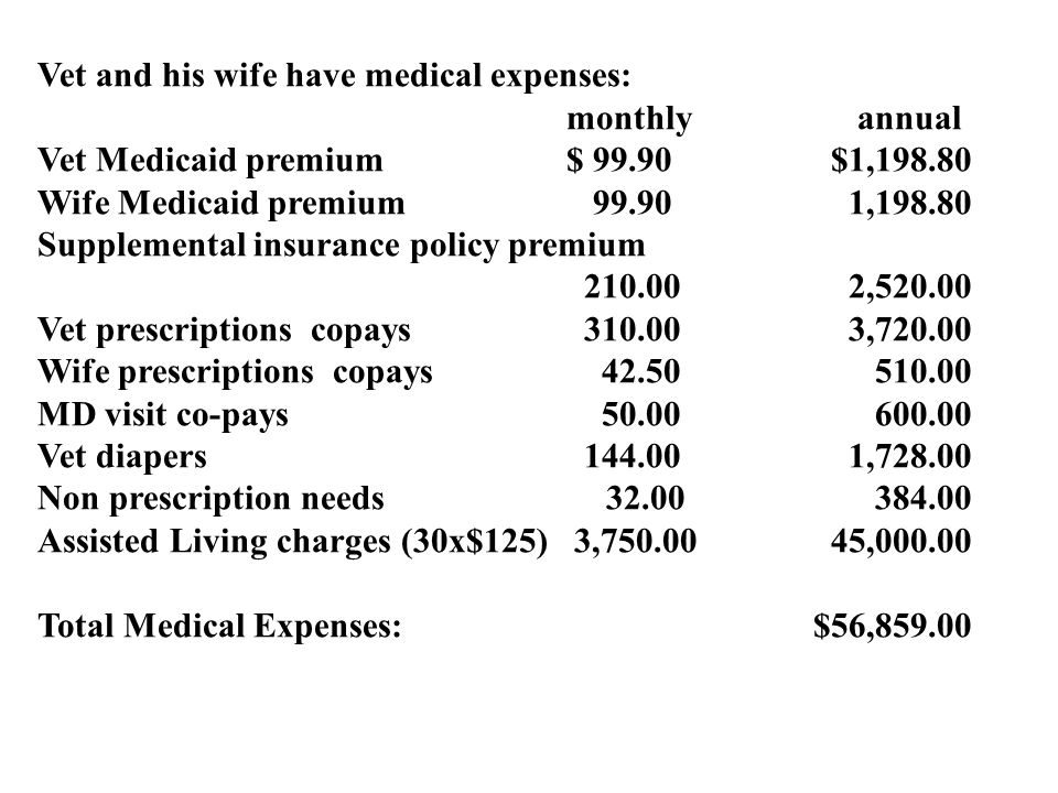 Vet and his wife have medical expenses: monthly annual Vet Medicaid premium$ 99.90 $1,198.80 Wife Medicaid premium 99.90 1,198.80 Supplemental insurance policy premium 210.00 2,520.00 Vet prescriptions copays 310.00 3,720.00 Wife prescriptions copays 42.50 510.00 MD visit co-pays 50.00 600.00 Vet diapers 144.00 1,728.00 Non prescription needs 32.00 384.00 Assisted Living charges (30x$125) 3,750.00 45,000.00 Total Medical Expenses: $56,859.00