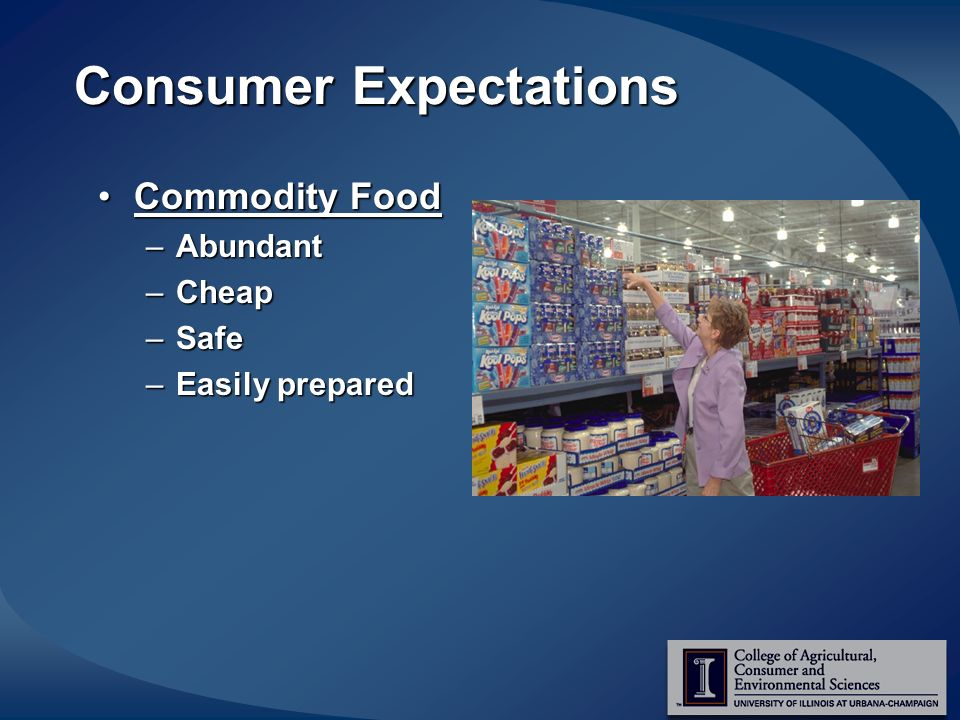 Consumer Expectations Commodity FoodCommodity Food –Abundant –Cheap –Safe –Easily prepared
