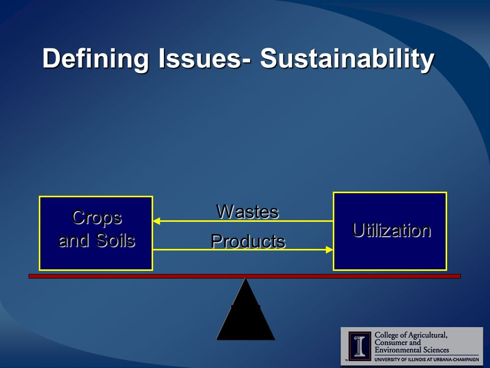 Defining Issues- Sustainability Wastes Products Crops and Soils Utilization