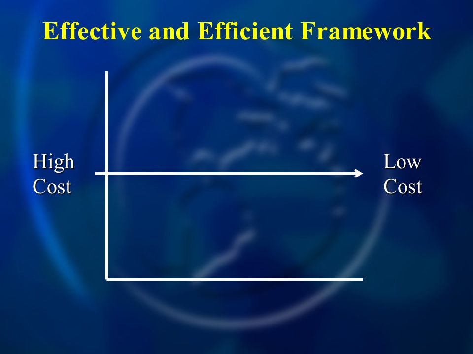 Effective and Efficient Framework High Cost Low Cost
