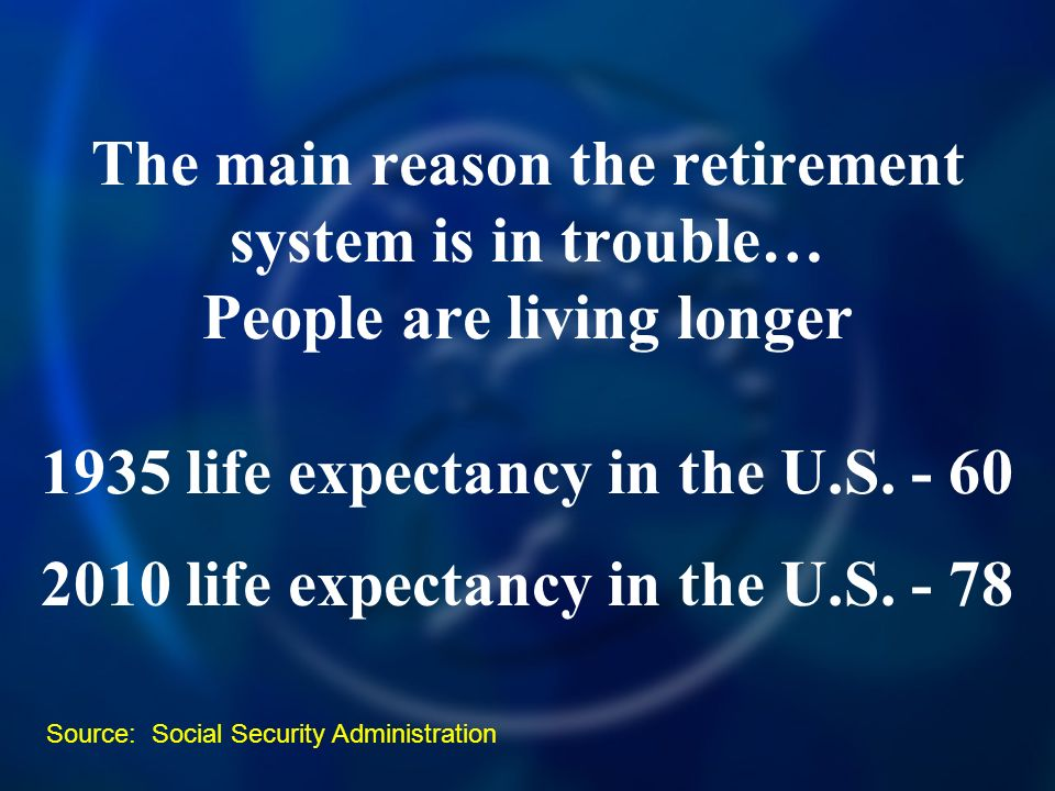 The main reason the retirement system is in trouble… People are living longer 1935 life expectancy in the U.S.