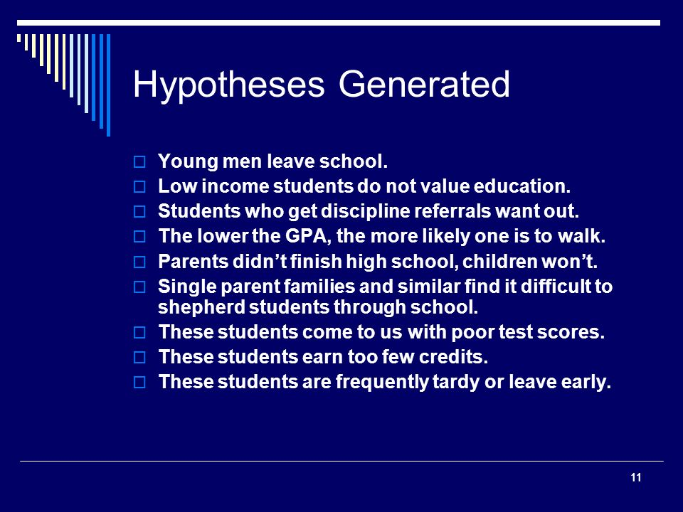 11 Hypotheses Generated Young men leave school. Low income students do not value education.